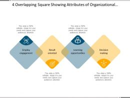 4 Overlapping Square Showing Attributes Of Organizational Culture