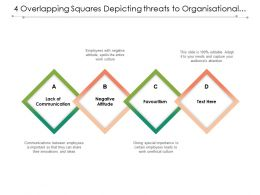 4 Overlapping Squares Depicting Threats To Organisational Culture