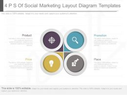4 P S Of Social Marketing Layout Diagram Templates