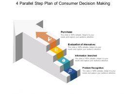 4 Parallel Step Plan Of Consumer Decision Making