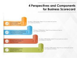 4 Perspectives And Components For Business Scorecard