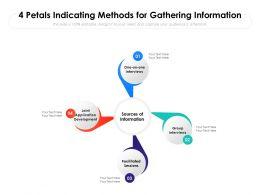 4 Petals Indicating Methods For Gathering Information