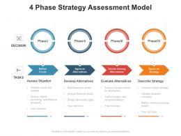 4 Phase Strategy Assessment Model