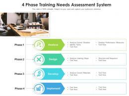 4 Phase Training Needs Assessment System