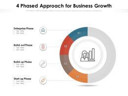 4 Phased Approach For Business Growth