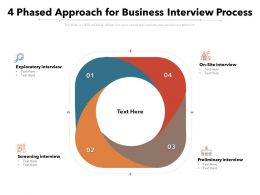 4 Phased Approach For Business Interview Process