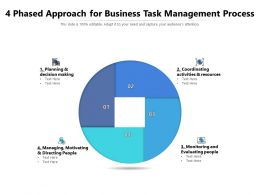 4 Phased Approach For Business Task Management Process