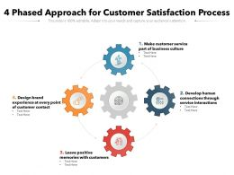 4 Phased Approach For Customer Satisfaction Process