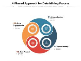 4 Phased Approach For Data Mining Process