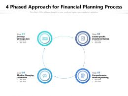 4 Phased Approach For Financial Planning Process