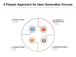 4 Phased Approach For Idea Generation Process