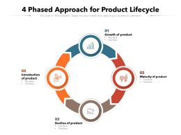 4 Phased Approach For Product Lifecycle