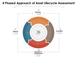 4 Phased Approach Of Asset Lifecycle Assessment