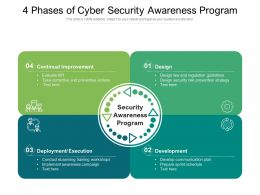 4 Phases Of Cyber Security Awareness Program