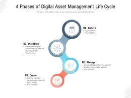 4 Phases Of Digital Asset Management Life Cycle