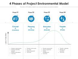 4 Phases Of Project Environmental Model