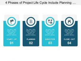 4 Phases Of Project Life Cycle Include Planning Execution And Closeout
