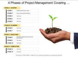 4 Phases Of Project Management Covering The Execution And Closure Phase