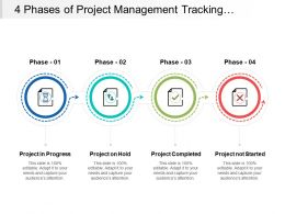 4 Phases Of Project Management Tracking Progress On A Project
