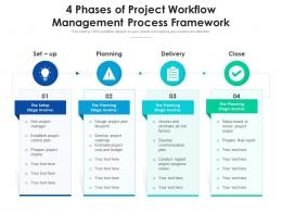 4 Phases Of Project Workflow Management Process Framework