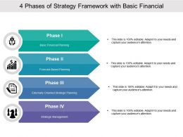 4 Phases Of Strategy Framework With Basic Financial Planning And Strategic Management