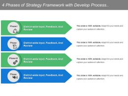 4 Phases Of Strategy Framework With Develop Process And Board Approval