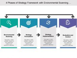 4 Phases Of Strategy Framework With Environmental Scanning Evaluation And Control