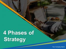 4 Phases Of Strategy Strategy Implementation Strategy Evaluation Strategy Formulation Environmental Scanning