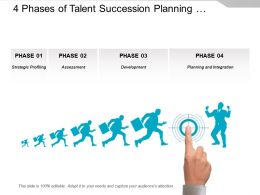 4 Phases Of Talent Succession Planning Covering Strategic Profiling And Talent Development