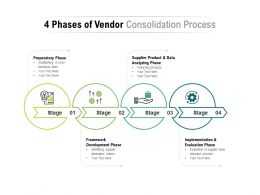 4 Phases Of Vendor Consolidation Process