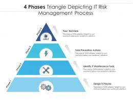 4 Phases Triangle Depicting It Risk Management Process