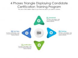 4 Phases Triangle Displaying Candidate Certification Training Program