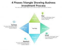 4 Phases Triangle Showing Business Investment Process