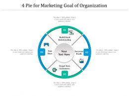 4 Pie For Marketing Goal Of Organization