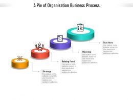 4 Pie Of Organization Business Process