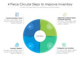 4 Piece Circular Steps To Improve Inventory
