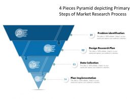 4 Pieces Pyramid Depicting Primary Steps Of Market Research Process