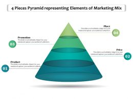 4 Pieces Pyramid Representing Elements Of Marketing Mix