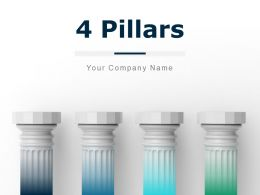 4 Pillars Continual Improvement Corporate Governance Procurement Excellence
