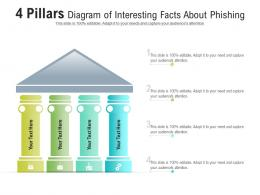 4 Pillars Diagram Of Interesting Facts About Phishing Infographic Template