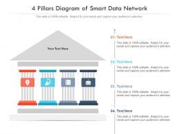 4 Pillars Diagram Of Smart Data Network Infographic Template