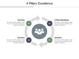 4 Pillars Excellence Ppt Powerpoint Presentation Pictures Display Cpb