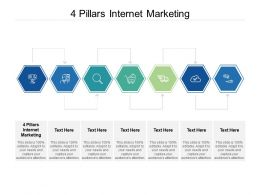 4 Pillars Internet Marketing Ppt Powerpoint Presentation Outline Good Cpb