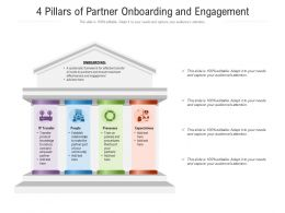 4 Pillars Of Partner Onboarding And Engagement
