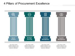 4 Pillars Of Procurement Excellence
