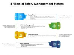 4 Pillars Of Safety Management System