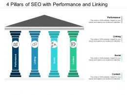 4 Pillars Of Seo With Performance And Linking