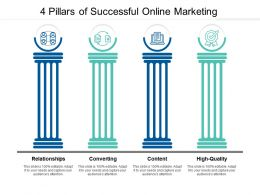 4 Pillars Of Successful Online Marketing