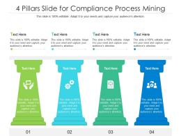 4 Pillars Slide For Compliance Process Mining Infographic Template