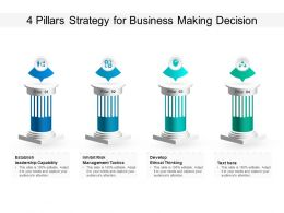 4 Pillars Strategy For Business Making Decision